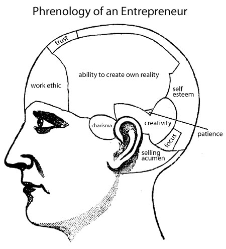 EvSC phrenology-of-the-entrepreneur