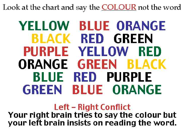 Brain-color chart